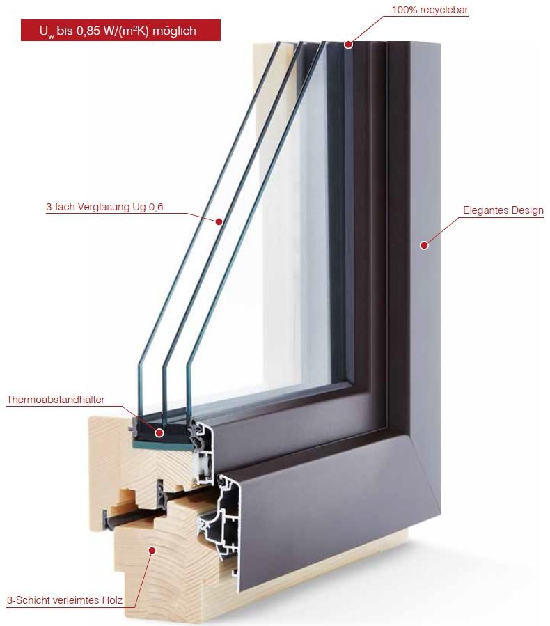Holz alu stadlauer fenster for Fenster 0 finanzierung